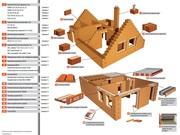 Керамические блоки HELUZ для строения пассивных домов!